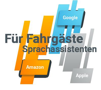 Bestellen mit Sprachassistenten_Grafik