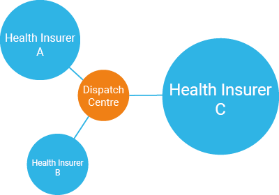 Billing with health insurers_graphics