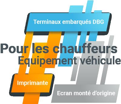 Equipement véhicule approprié_Grafik